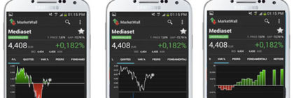 AnalytixInsight Marketwall on smartphone