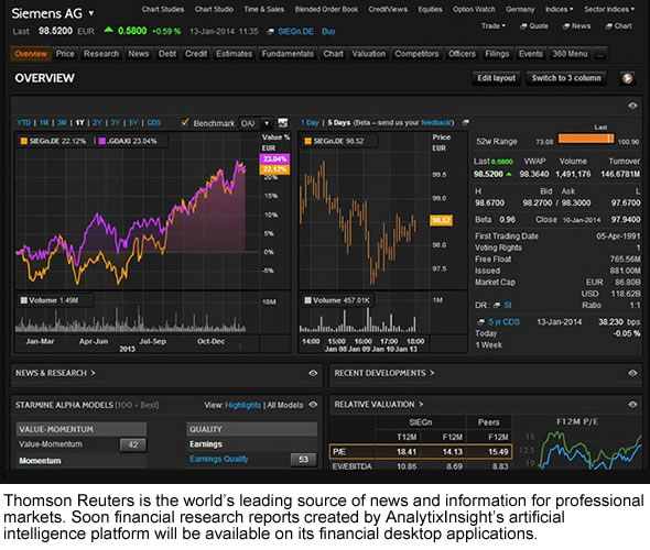 AnalytixInsight Partners with Leading Financial Reporting