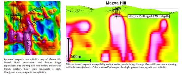Guyana Goldstrike Mazoa Hill geophysics